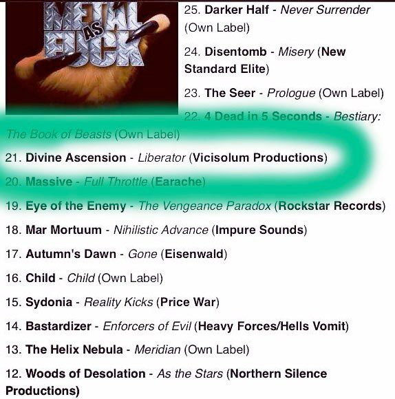 DIVINE ASCENSION Metal as Fuck chart